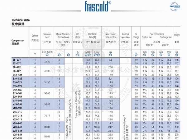 意大利富士豪制冷压缩机电子样本样册PDF资料下载