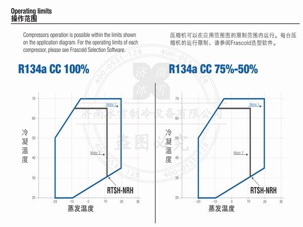 意大利富士豪低温螺杆压缩机电子样本样册PDF资料下载